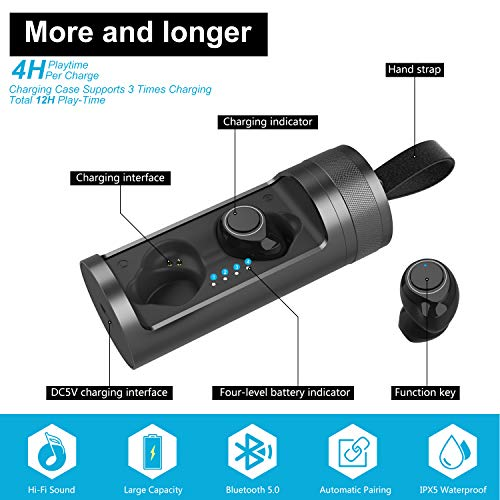 bluetooth earbuds wirezoll bluetooth 50 true wireless stereo in ear headphones with charging case waterproof sport hi fi earphones with deep bass and built in mic photo 01 - Bluetooth Earbuds, Wirezoll Bluetooth 5.0 True Wireless Stereo In Ear Headphones with Charging Case, Waterproof Sport Hi-Fi Earphones with Deep Bass and Built-in Mic