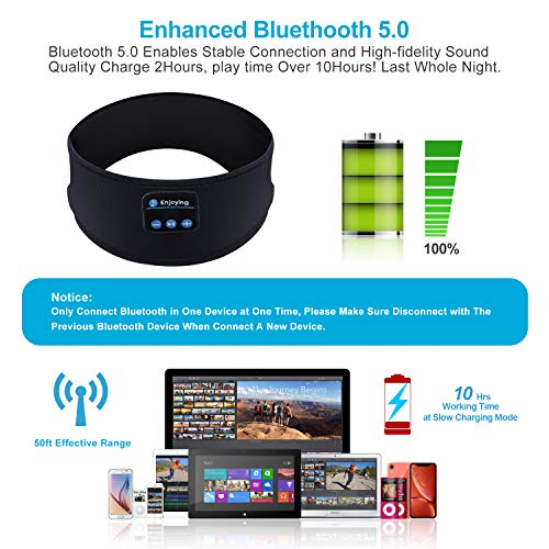 bluetooth headband sleep headphonesskyeol wireless bluetooth sleeping headband with mic built in stereo speakers for sleeping sports air travel meditation and relaxation headband photo 02 - Bluetooth Headband Sleep Headphones,SKYEOL Wireless Bluetooth Sleeping Headband with Mic Built-in Stereo Speakers for Sleeping, Sports, Air Travel, Meditation and Relaxation (Headband)