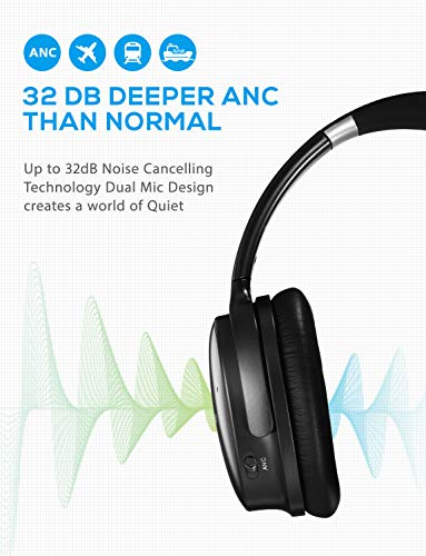 mpow h10 2019 edition dual mic active noise cancelling bluetooth headphones anc over ear wireless headphones with cvc 60 microphone hi fi deep bass foldable headset for travelwork picture 01 - Mpow H10 [2019 Edition] Dual-Mic Active Noise Cancelling Bluetooth Headphones, ANC Over-Ear Wireless Headphones with CVC 6.0 Microphone, Hi-Fi Deep Bass, Foldable Headset for Travel/Work