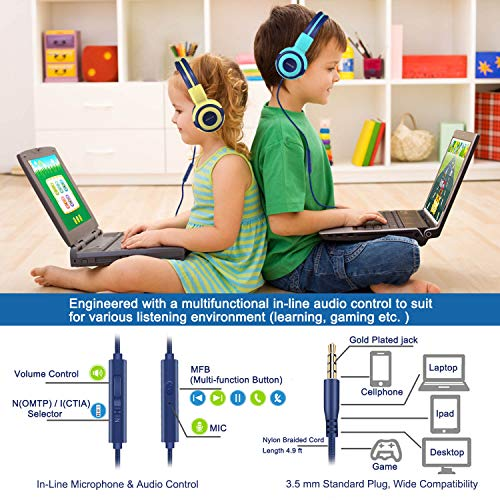 SIMOLIO Kids Headphones with