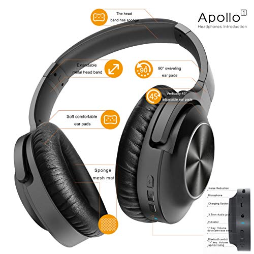 apollo active noise cancelling photo 02 - Apollo Active Noise Cancelling