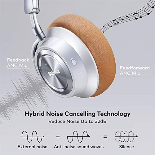 boltune noise cancelling headphones image 02 - Boltune Noise Cancelling Headphones,