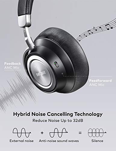 boltune noise cancelling headphones picture 2 - Boltune Noise Cancelling Headphones,