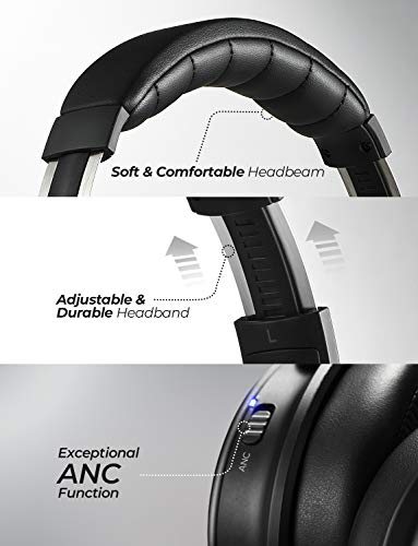 Mpow Active Noise Cancelling