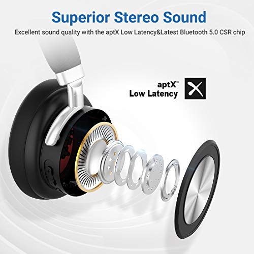 Deep Bass Bluetooth Headphones
