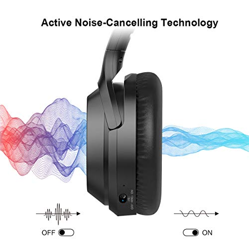 gorsun Active Noise Cancelling