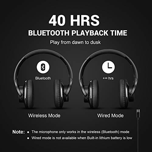 OneOdio Active Noise Cancelling