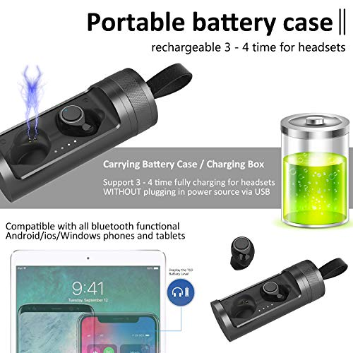 Bluetooth Earbuds, Wirezoll Bluetooth 5.0 True Wireless Stereo In Ear Headphones with Charging Case, Waterproof Sport Hi-Fi Earphones with Deep Bass and Built-in Mic