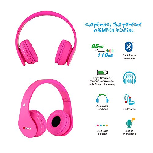 MIDOLA Kids Bluetooth Wireless Headphones Wired On-Ear Headset Foldable Earphone with AUX 3.5mm Jack SD Card Slot, Built-in Mic, FM Radio for Girls Toddles Children for PC Tablets Cellphone(Pink)